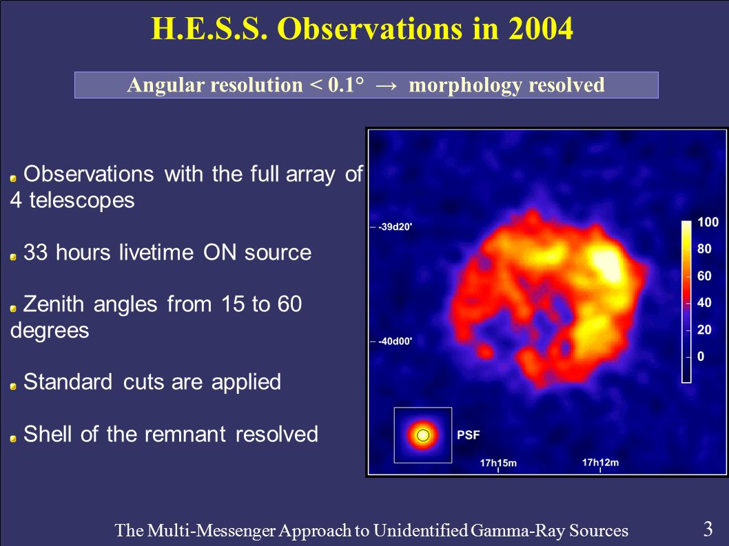 3 The Multi-Messenger Approach to Unidentified Gamma-Ray Sources H.E.S.S.