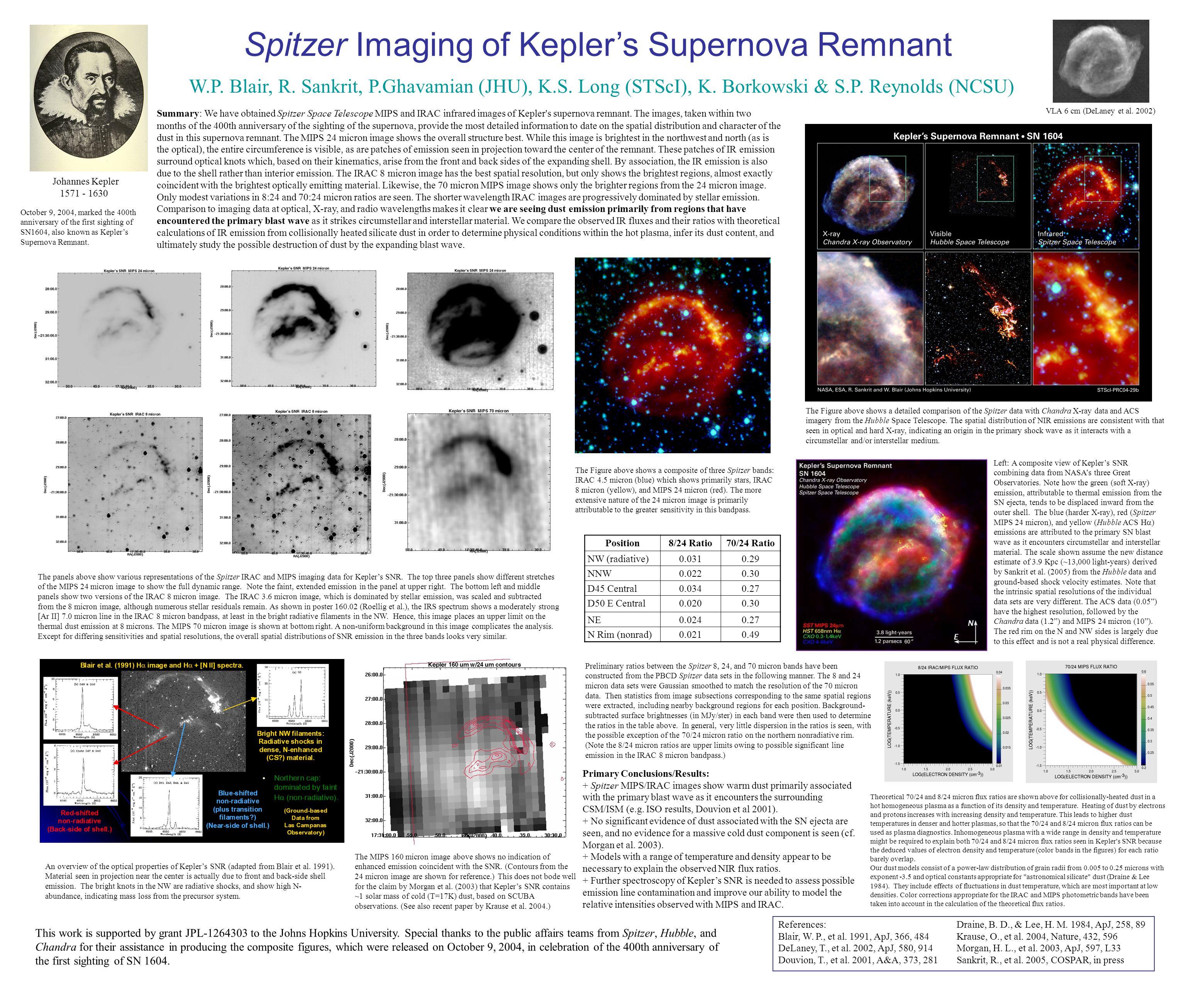Spitzer Imaging of Kepler's Supernova Remnant W.P.
