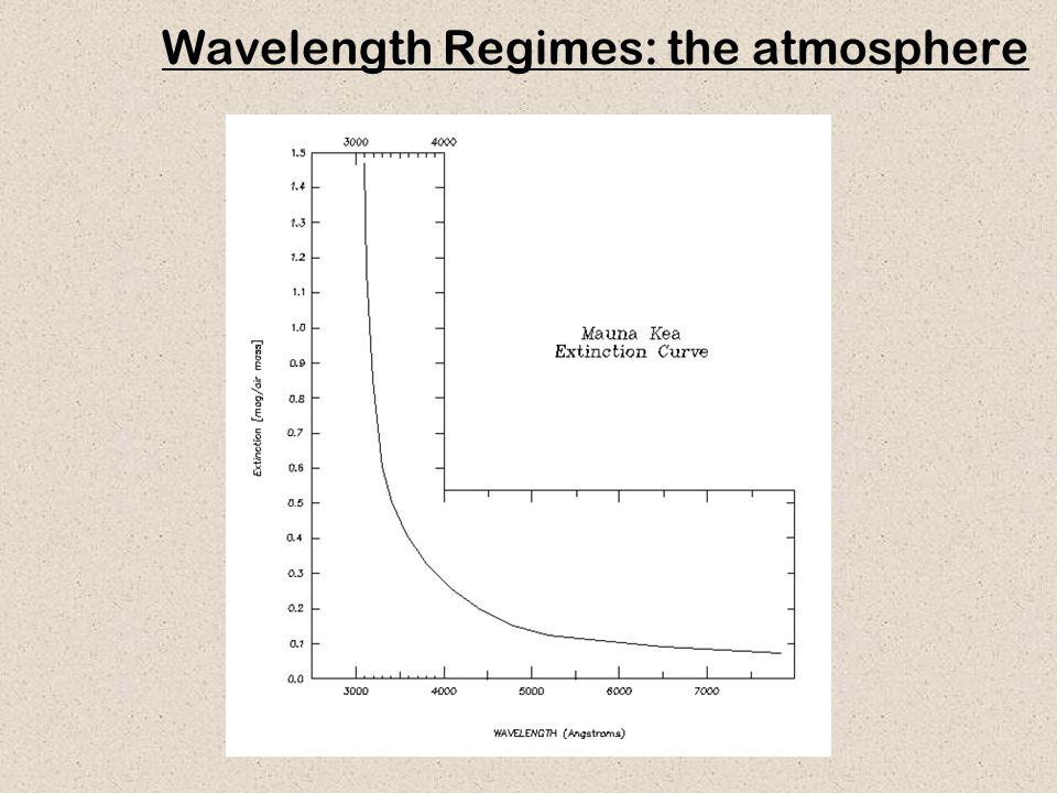 Wavelength Regimes: the atmosphere