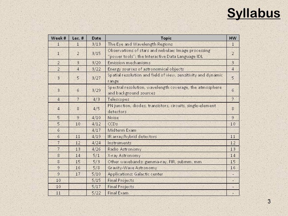 3 Syllabus