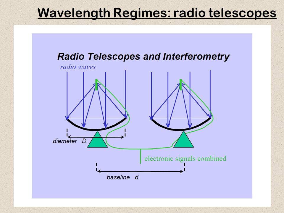 30 Wavelength Regimes: radio telescopes