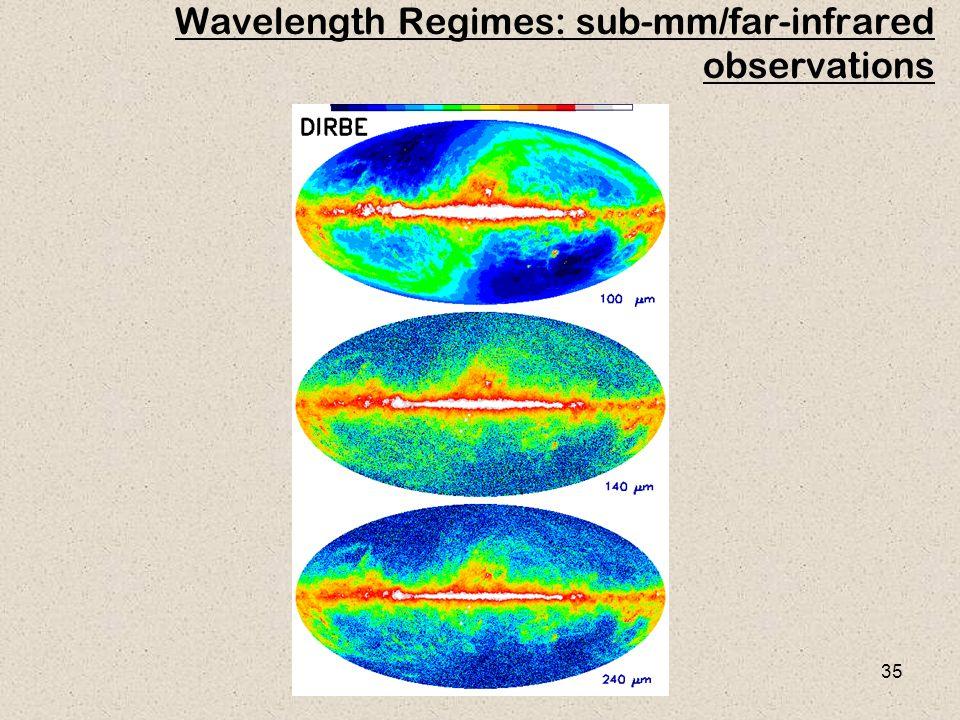 35 Wavelength Regimes: sub-mm/far-infrared observations
