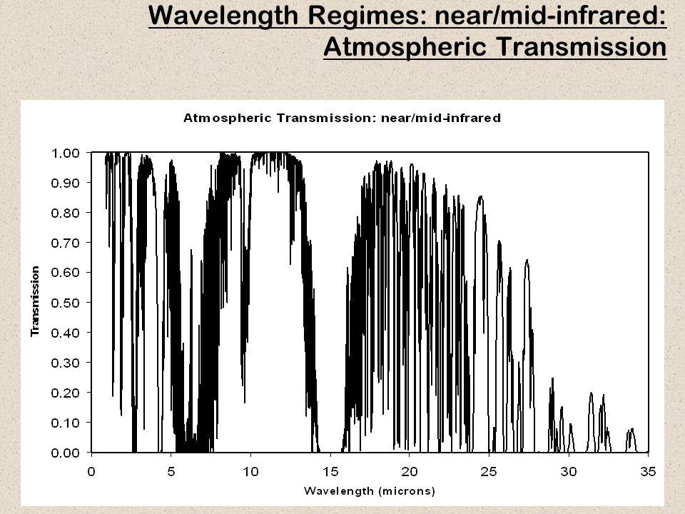 39 Wavelength Regimes: near/mid-infrared: Atmospheric Transmission