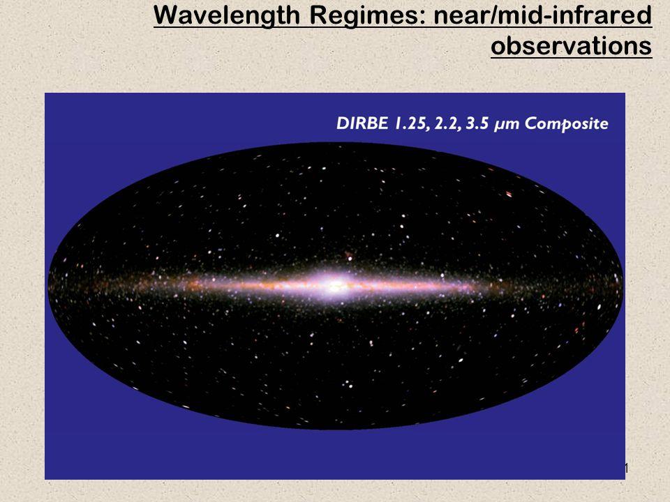 41 Wavelength Regimes: near/mid-infrared observations