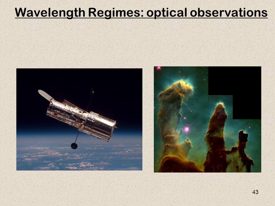 43 Wavelength Regimes: optical observations