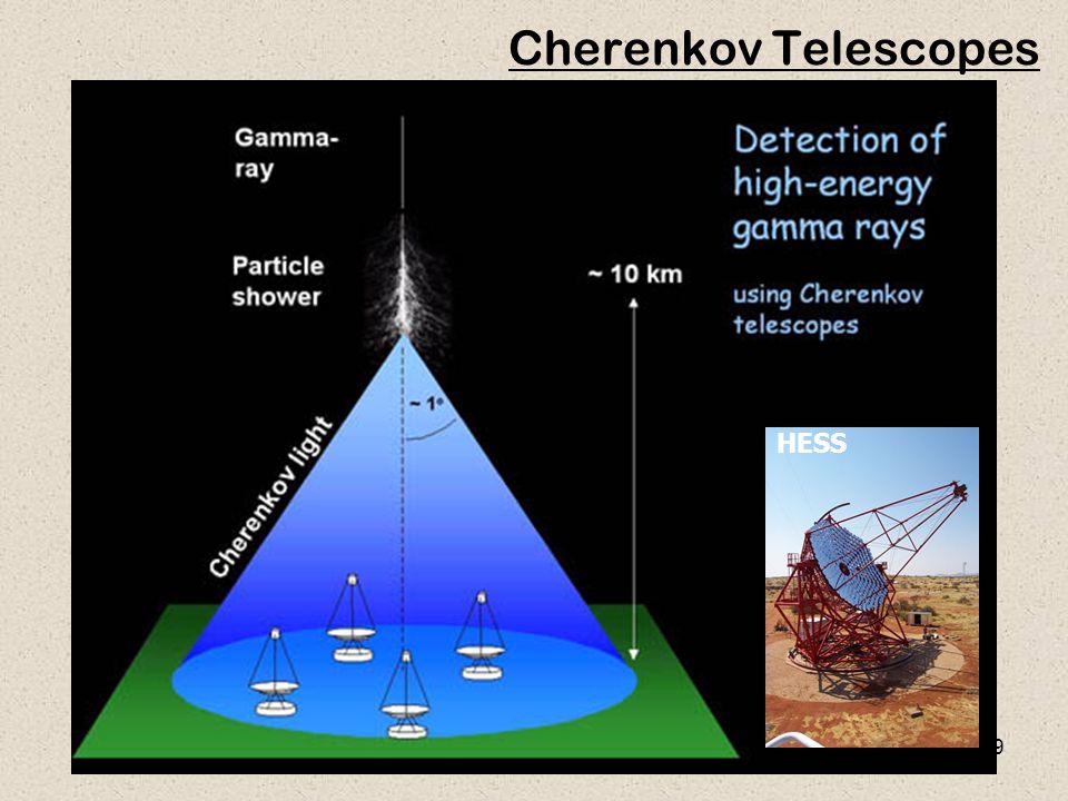 49 Cherenkov Telescopes HESS