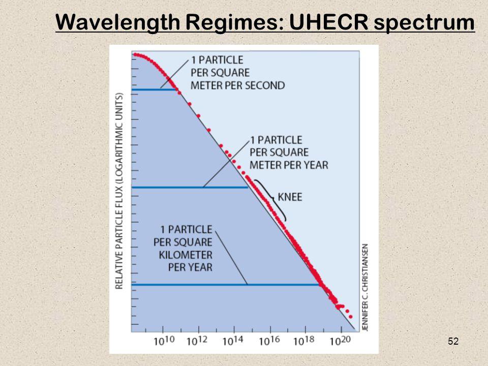 52 Wavelength Regimes: UHECR spectrum