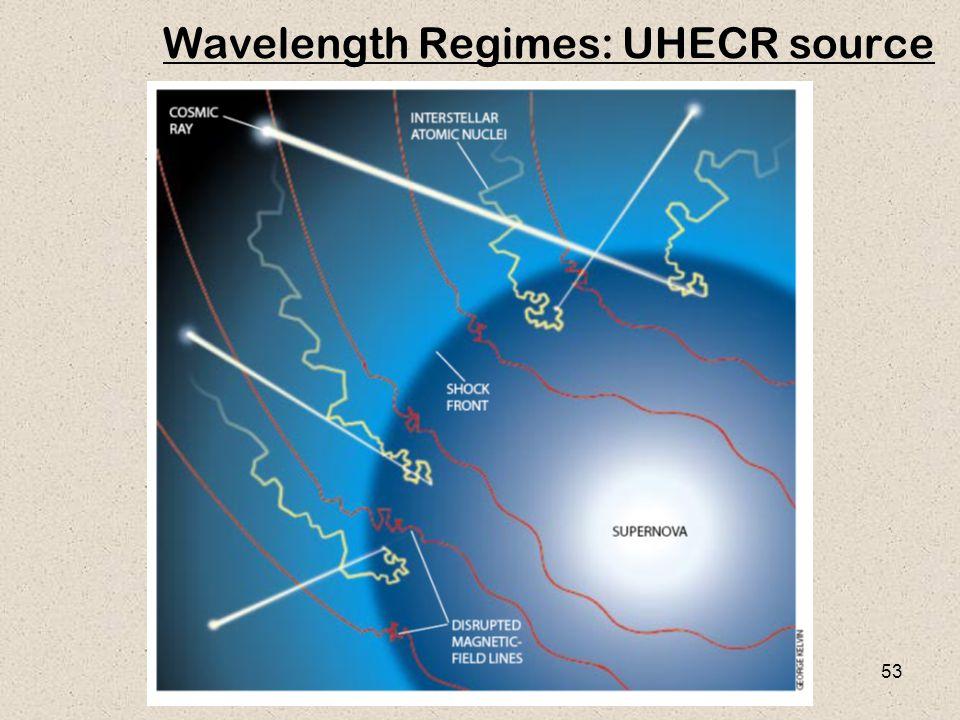 53 Wavelength Regimes: UHECR source