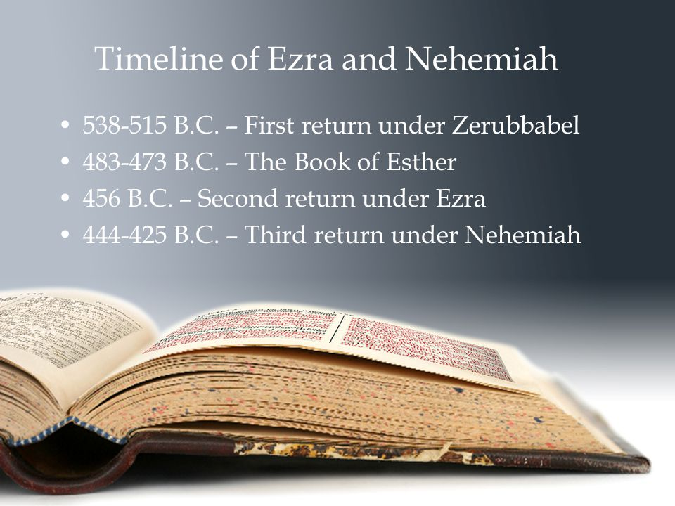 Timeline of Ezra and Nehemiah 538-515 B.C. – First return under Zerubbabel 483-473 B.C.