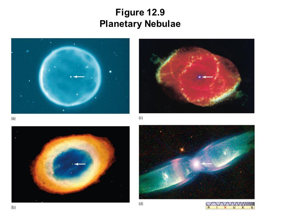 Figure 12.9 Planetary Nebulae