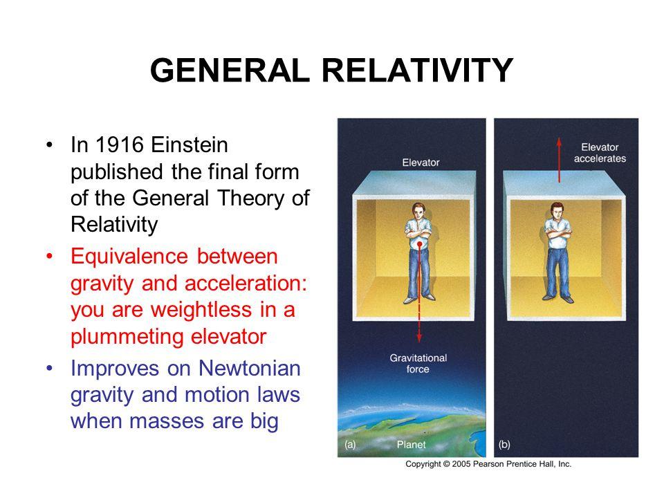 Special Relativity Works.