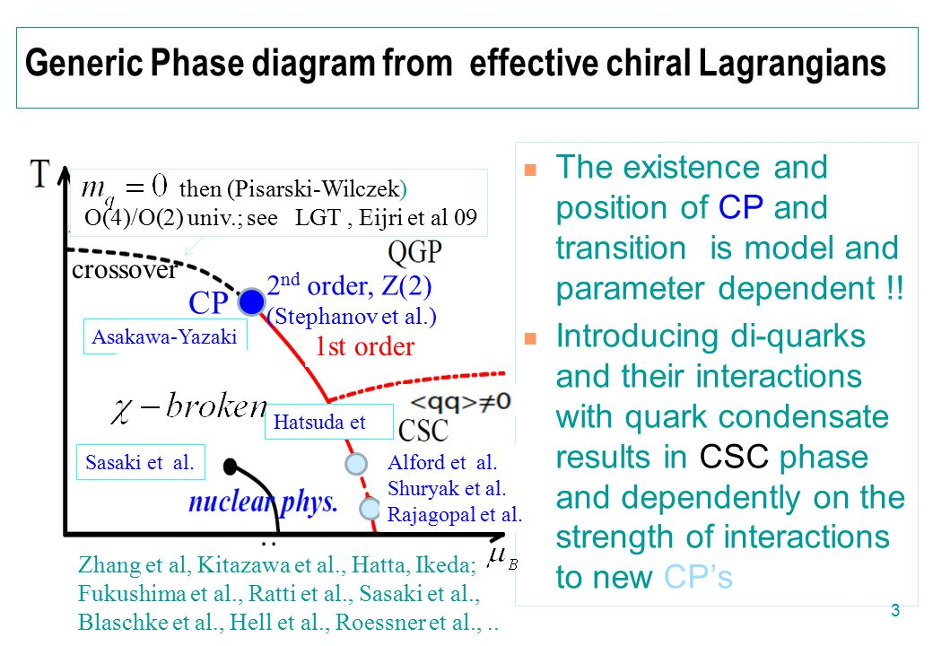 Renormalization Group equations in PQM model Quark densities modify by the background gluon fields Flow equation for the thermodynamic potential density in the PQM model with Quarks Coupled to the Background Gluonic Fields The FRG flow equation has to be solved together with