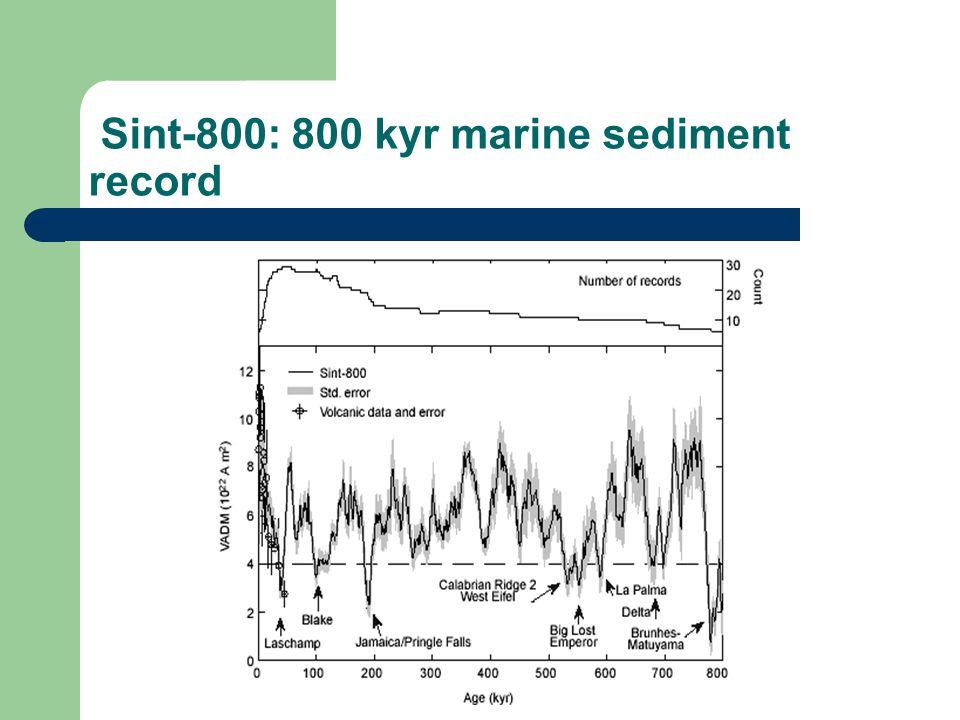 Sint-800: 800 kyr marine sediment record