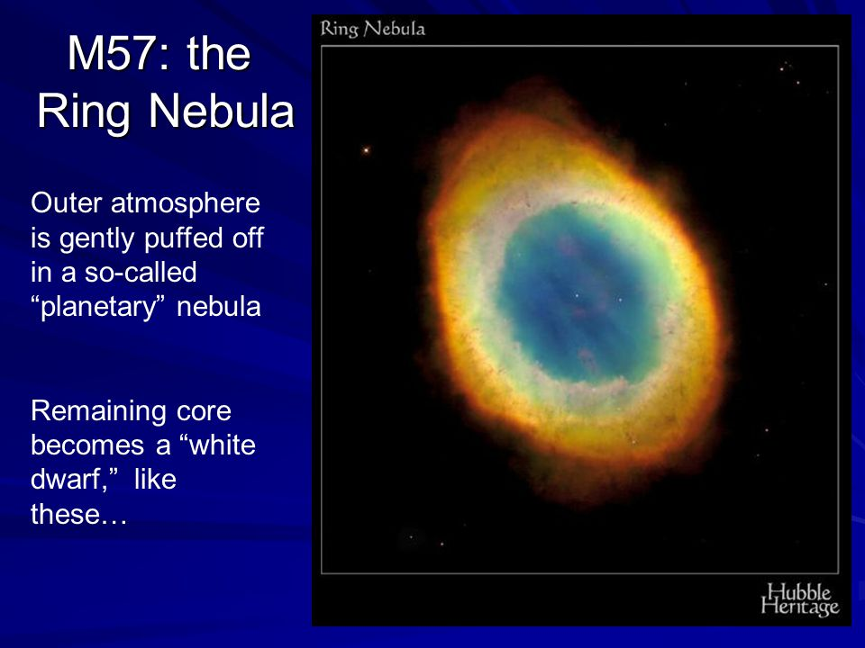 "M57: the Ring Nebula Outer atmosphere is gently puffed off in a so-called ""planetary"" nebula Remaining core becomes a ""white dwarf,"" like these…"