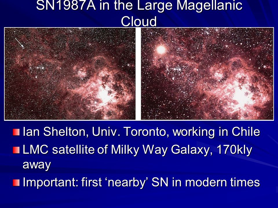 SN1987A in the Large Magellanic Cloud Ian Shelton, Univ. Toronto, working in Chile LMC satellite of Milky Way Galaxy, 170kly away Important: first 'ne