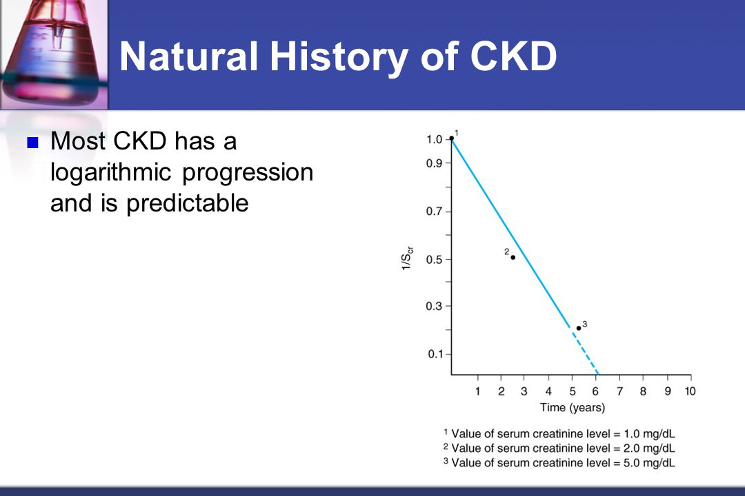 Natural History of CKD Most CKD has a logarithmic progression and is predictable