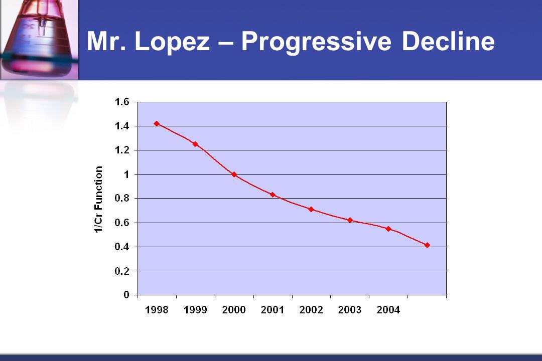 Mr. Lopez – Progressive Decline