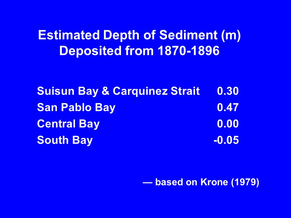 Estimated Depth of Sediment (m) Deposited from 1870-1896 Suisun Bay & Carquinez Strait0.30 San Pablo Bay0.47 Central Bay0.00 South Bay-0.05 — based on Krone (1979)