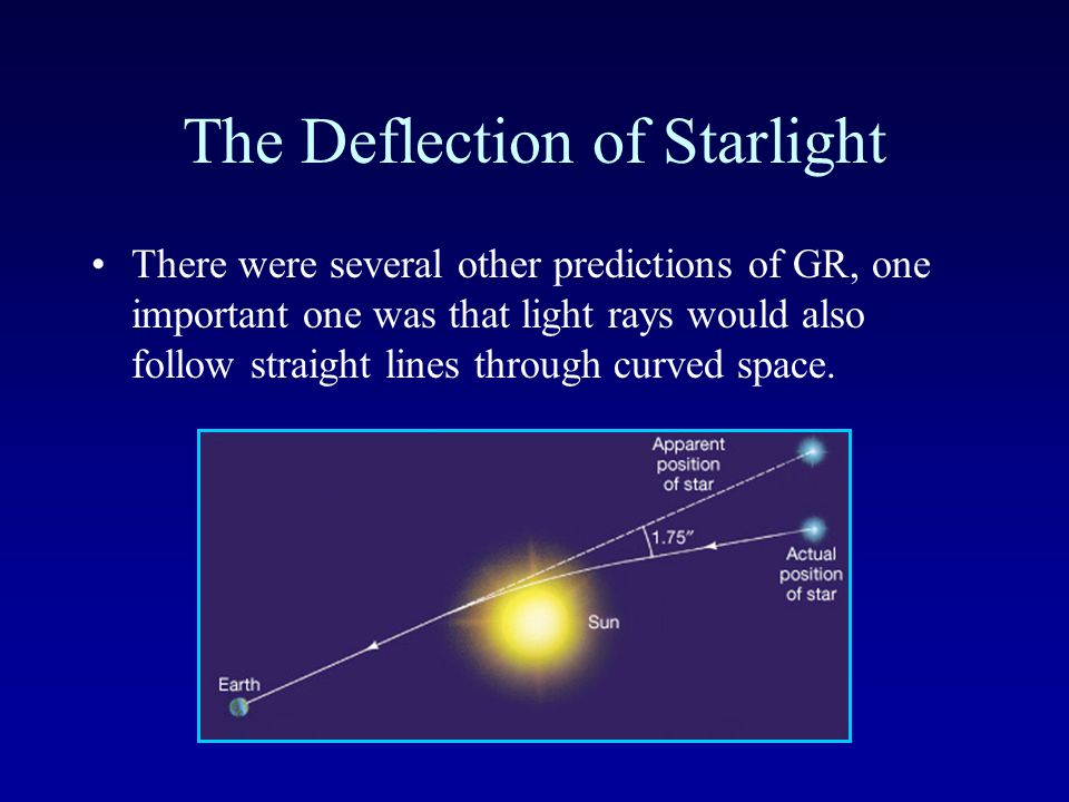 Fabric of Space This is a RADICALLY different view of the Universe and gravity In regions where space is not strongly curved, GR reduces to Newton's law of gravity Einstein pointed out his new theory would explain the Precession of the Perihelion of Mercury