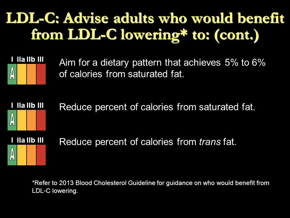 Aim for a dietary pattern that achieves 5% to 6% of calories from saturated fat. Reduce percent of calories from saturated fat. Reduce percent of calo