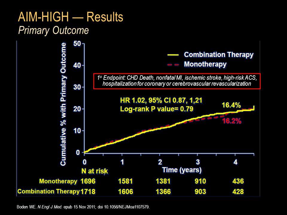 1 o Endpoint: CHD Death, nonfatal MI, ischemic stroke, high-risk ACS, hospitalization for coronary or cerebrovascular revascularization Boden WE. N En