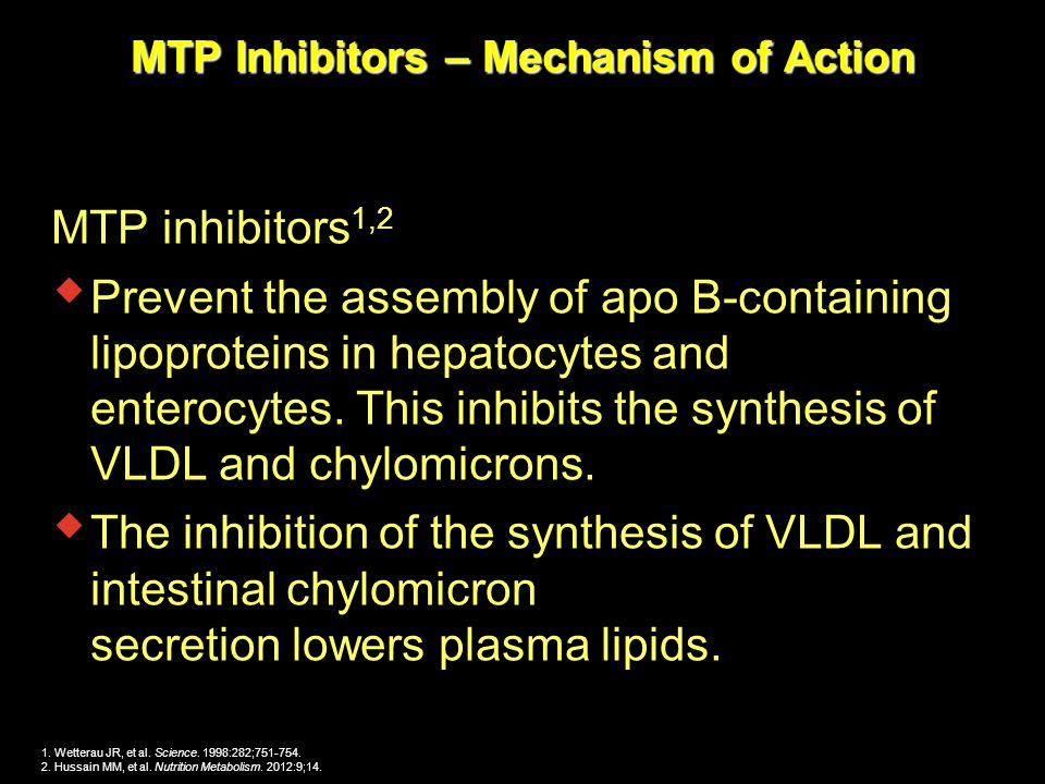 MTP Inhibitors – Mechanism of Action MTP inhibitors 1,2  Prevent the assembly of apo B-containing lipoproteins in hepatocytes and enterocytes. This i