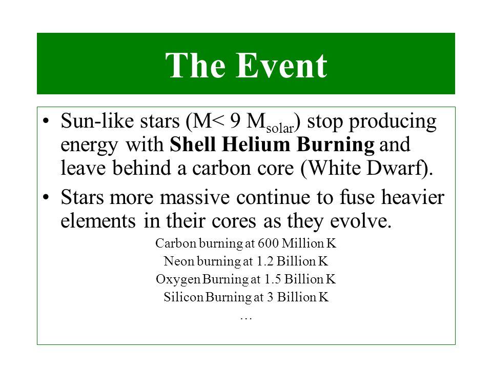 Sun-like stars (M< 9 M solar ) stop producing energy with Shell Helium Burning and leave behind a carbon core (White Dwarf).