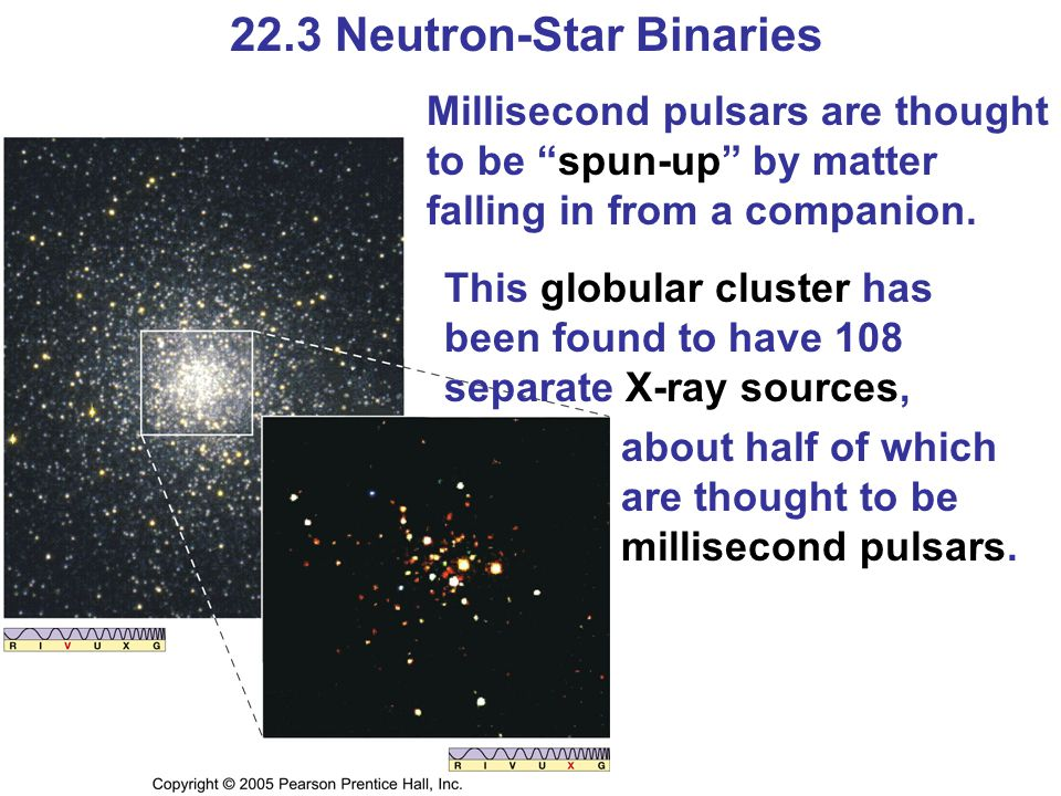 22.3 Neutron-Star Binaries Millisecond pulsars are thought to be spun-up by matter falling in from a companion.