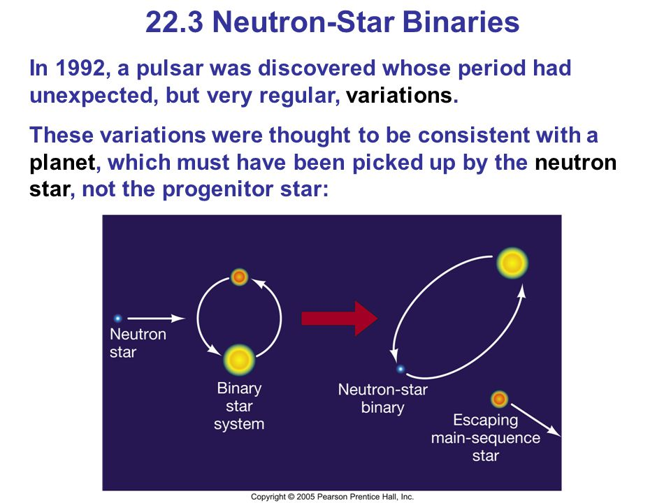 22.3 Neutron-Star Binaries In 1992, a pulsar was discovered whose period had unexpected, but very regular, variations.