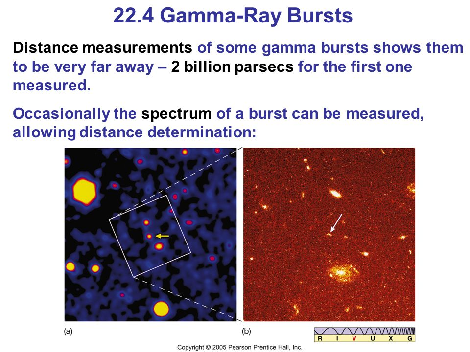 22.4 Gamma-Ray Bursts Distance measurements of some gamma bursts shows them to be very far away – 2 billion parsecs for the first one measured. Occasi