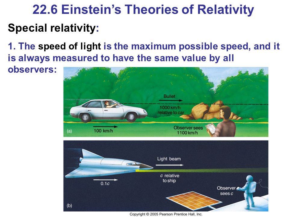 22.6 Einstein's Theories of Relativity Special relativity: 1. The speed of light is the maximum possible speed, and it is always measured to have the