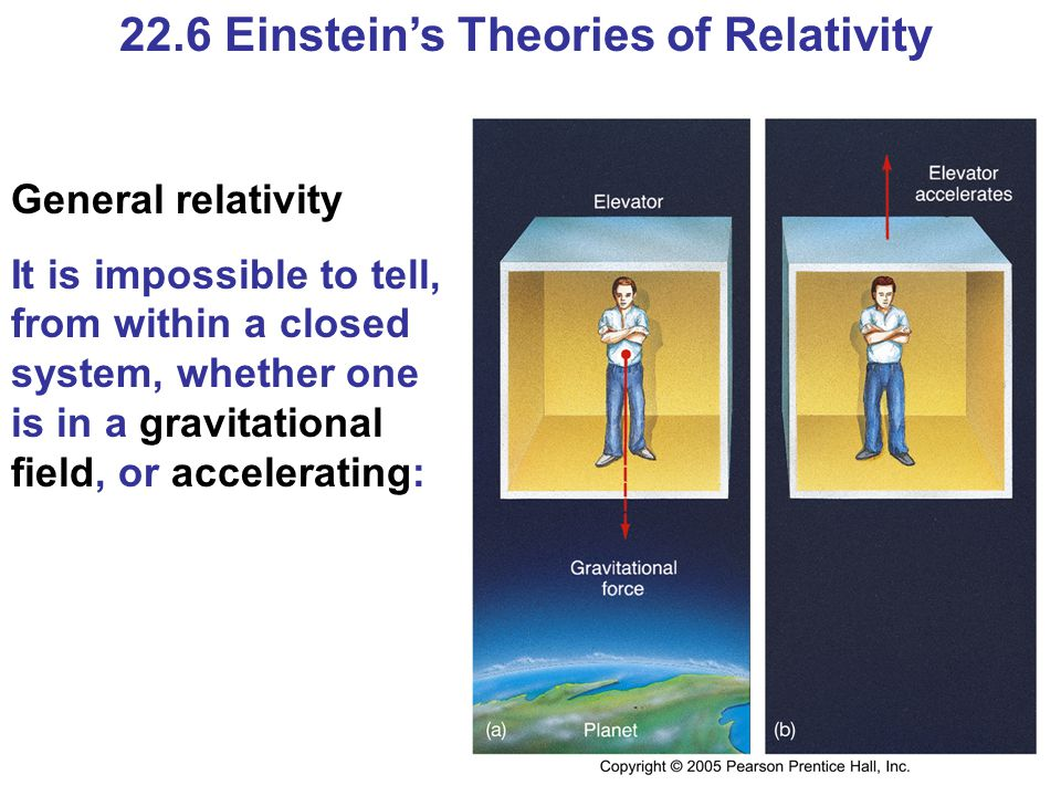 22.6 Einstein's Theories of Relativity General relativity It is impossible to tell, from within a closed system, whether one is in a gravitational field, or accelerating: