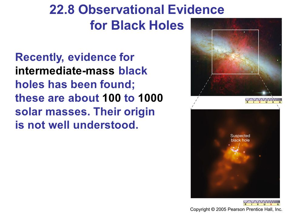 22.8 Observational Evidence for Black Holes Recently, evidence for intermediate-mass black holes has been found; these are about 100 to 1000 solar masses.