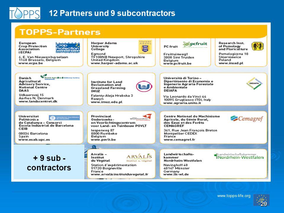 www.topps-life.org 29 + 9 sub - contractors 12 Partners und 9 subcontractors