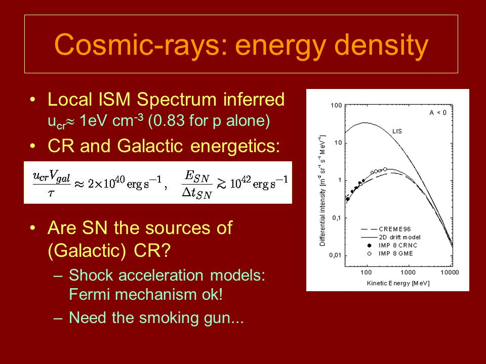 Cosmic-rays: energy density Local ISM Spectrum inferred u cr  1eV cm -3 (0.83 for p alone) CR and Galactic energetics: Are SN the sources of (Galactic) CR.