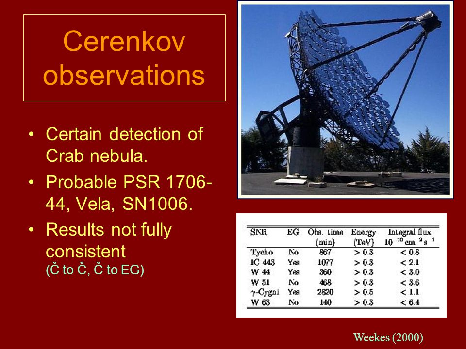 Cerenkov observations Certain detection of Crab nebula.