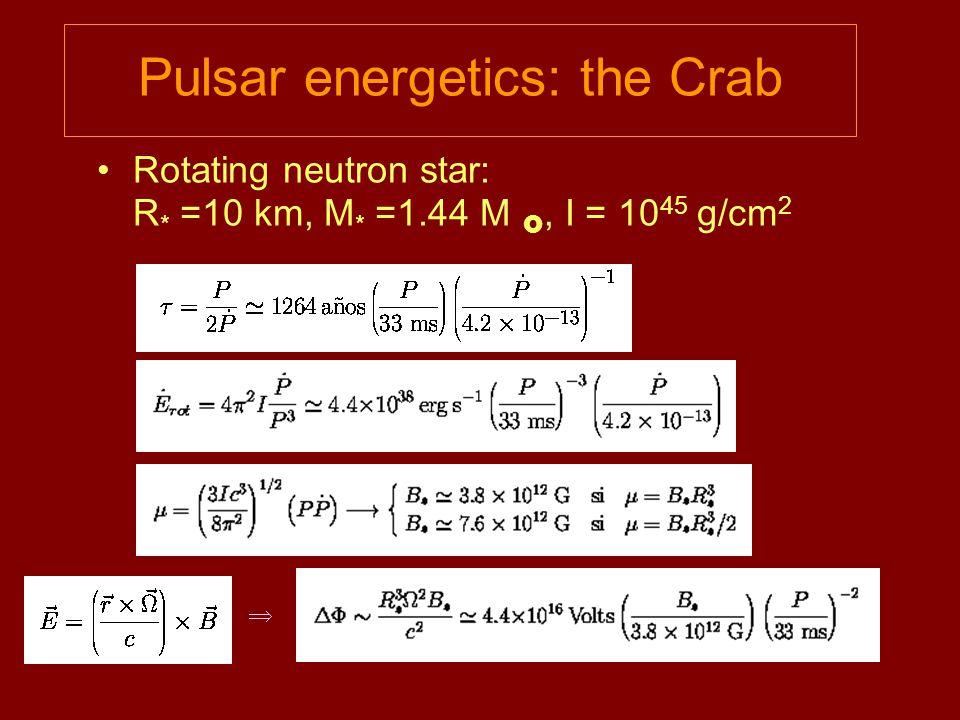 Rotating neutron star: R * =10 km, M * =1.44 M , I = 10 45 g/cm 2 Pulsar energetics: the Crab 
