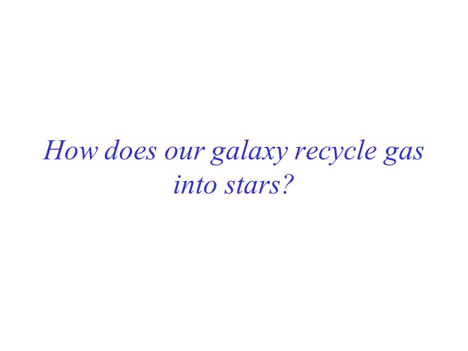 How does our galaxy recycle gas into stars