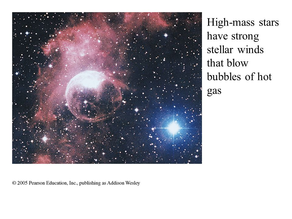 High-mass stars have strong stellar winds that blow bubbles of hot gas