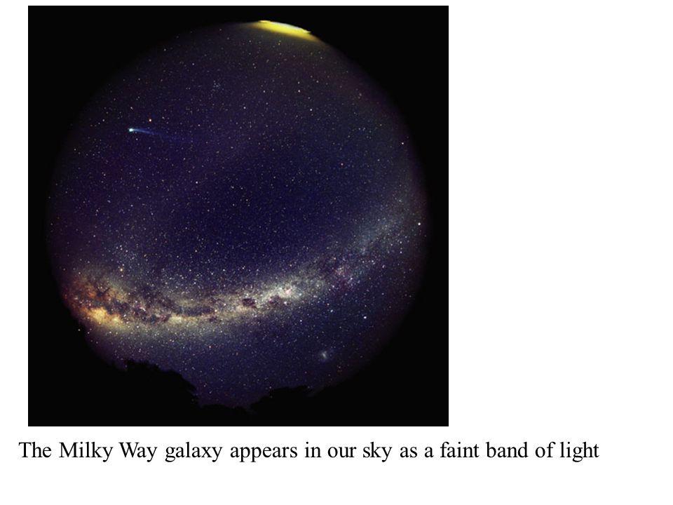 Sun's orbital motion (radius and velocity) tells us mass within Sun's orbit: 1.0 x 10 11 M Sun
