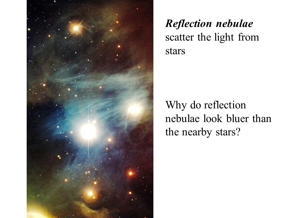 Reflection nebulae scatter the light from stars Why do reflection nebulae look bluer than the nearby stars