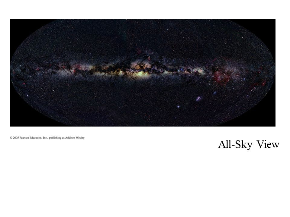 All-Sky View