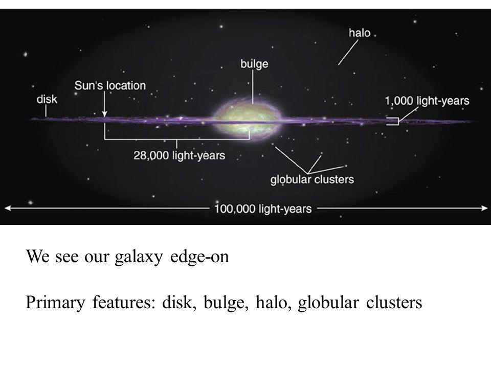Galactic center in infrared light