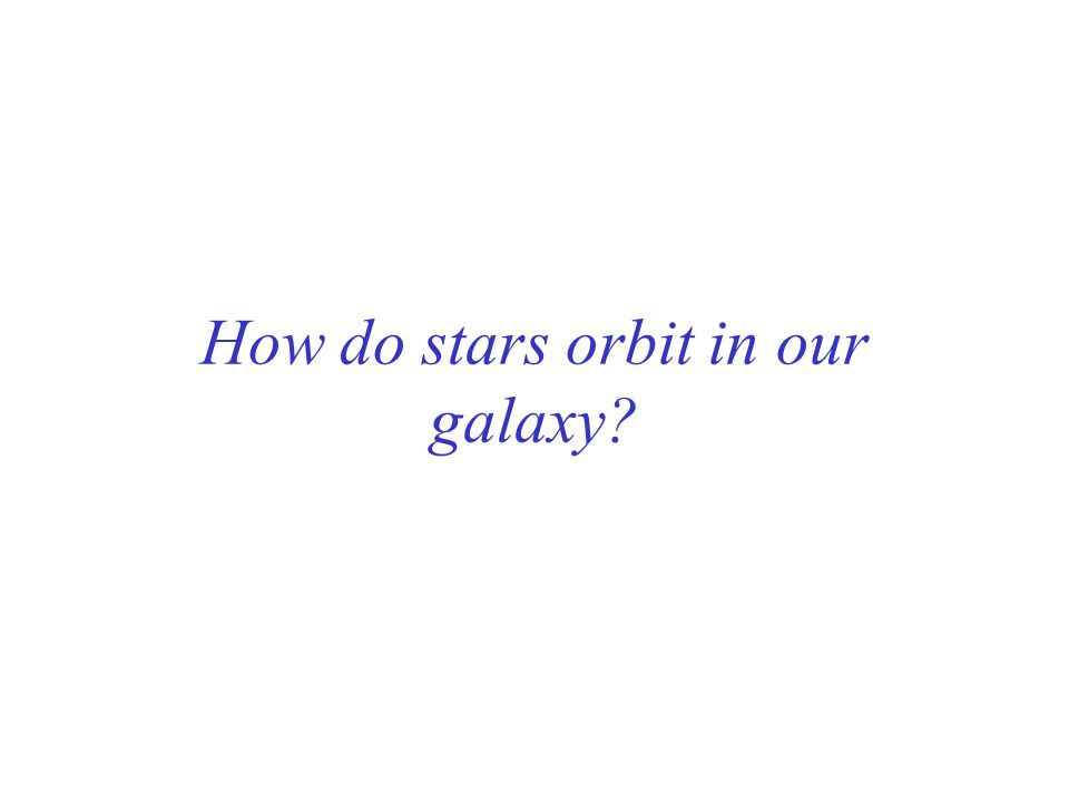 Where do stars tend to form in our galaxy?