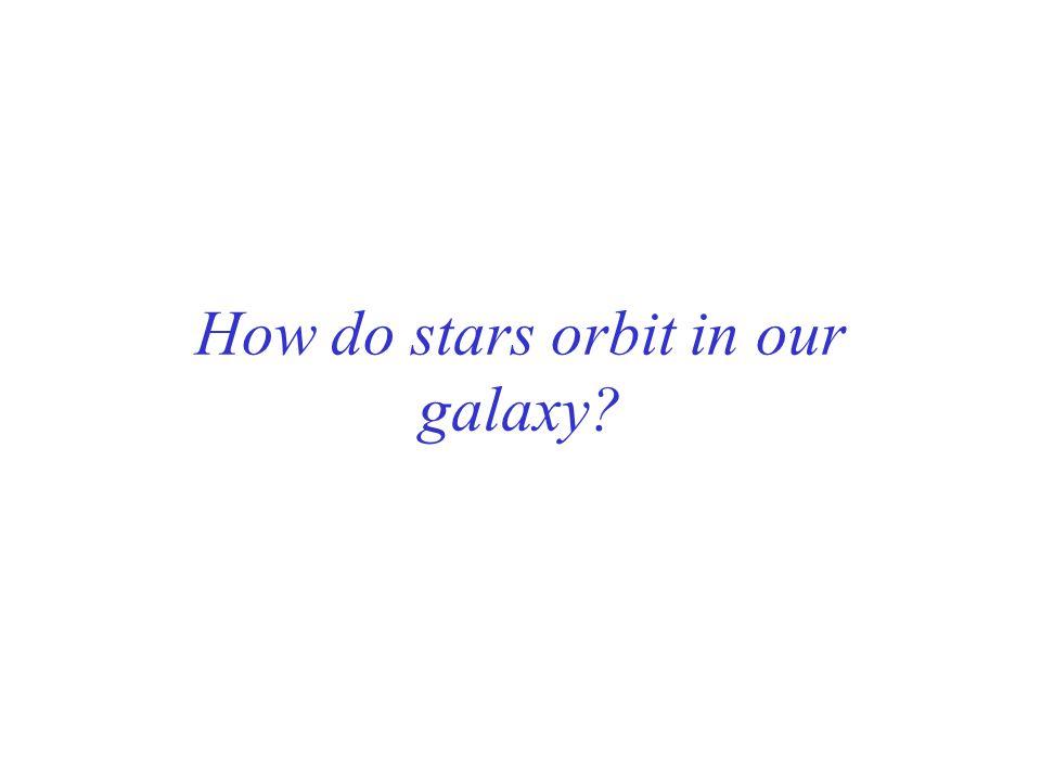 Strange radio sources in galactic center Galactic center in radio