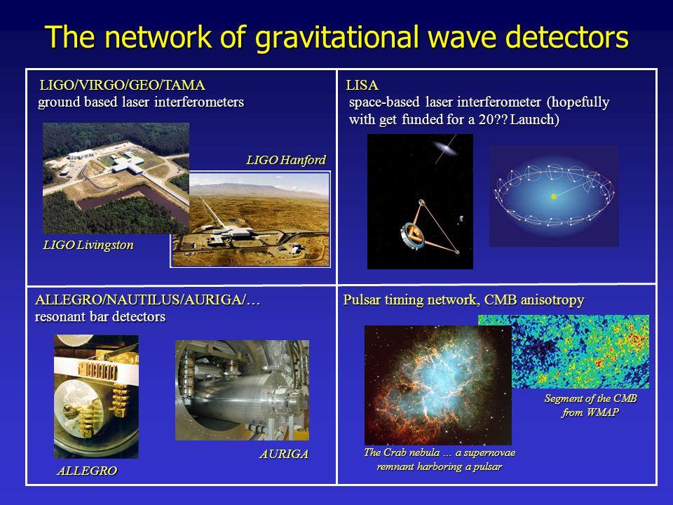 The network of gravitational wave detectors LIGO Hanford LIGO Livingston ground based laser interferometers LIGO/VIRGO/GEO/TAMA space-based laser interferometer (hopefully with get funded for a 20 .