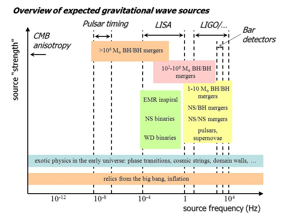 What is wrong with the QCI picture If we want LIGO be anything more than a simple detector, i.e.