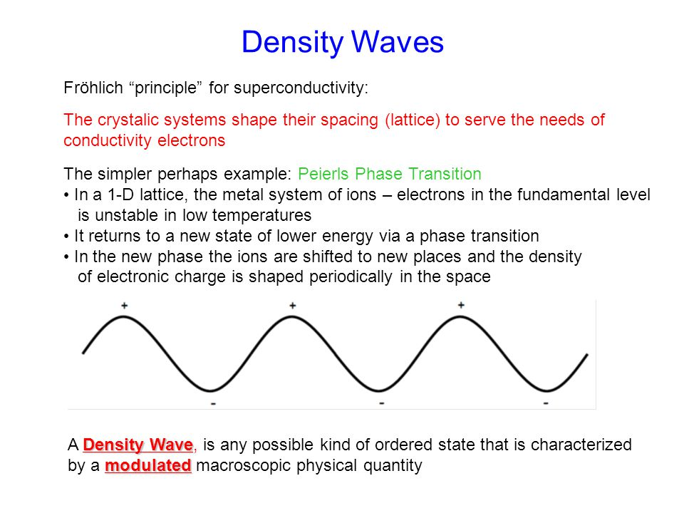 Holographic Charge Density Waves Can we construct a holographic charge density wave.