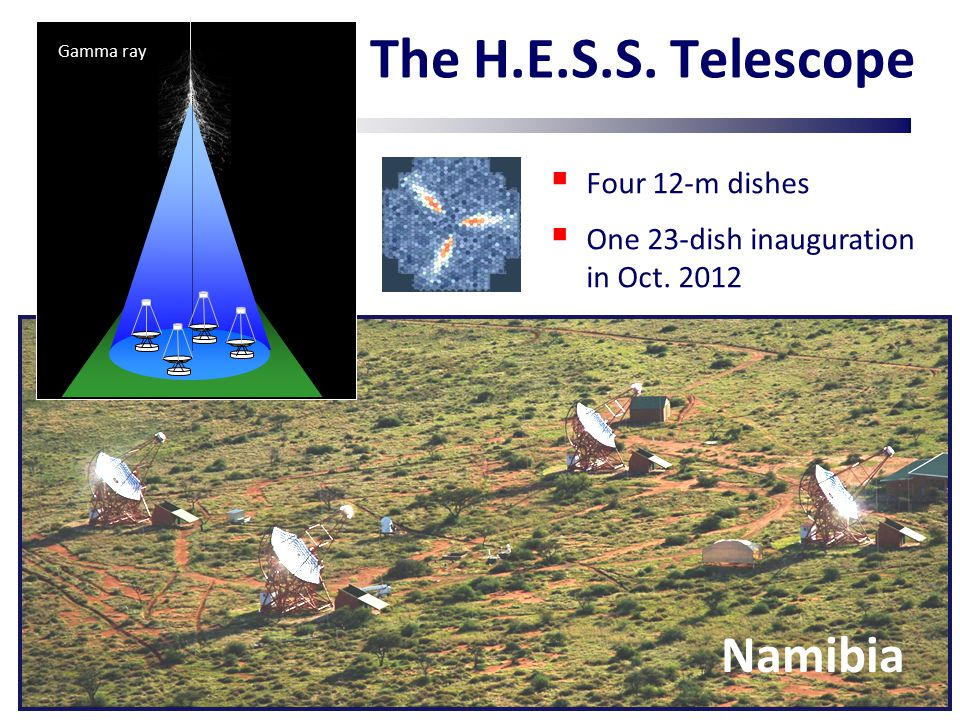 The H.E.S.S. Telescope Gamma ray  Four 12-m dishes  One 23-dish inauguration in Oct. 2012 Namibia