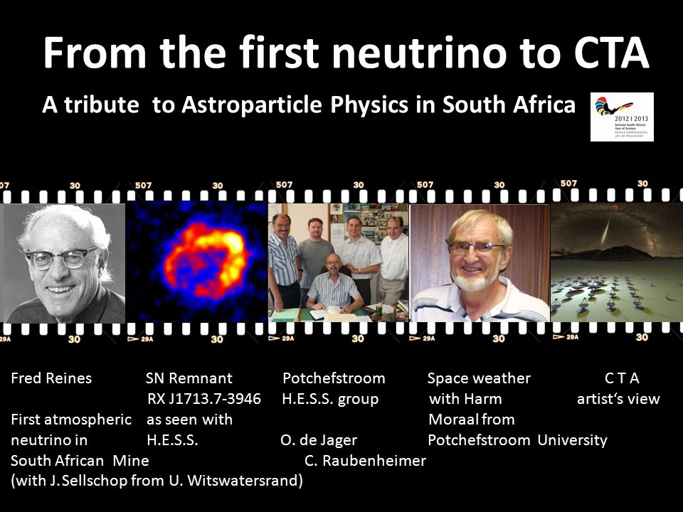 1912: Discovery of Cosmic Rays